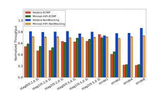 (a) Benchmark tests from Hedera paper (Part 1).