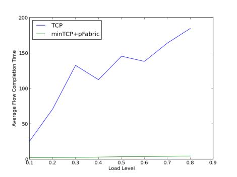 Figure 2(a): Data mining