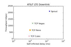 att-downlink