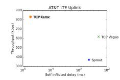 att-uplink