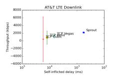error-att-downlink