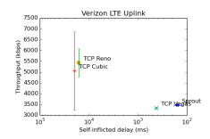 error-verizon4g-uplink