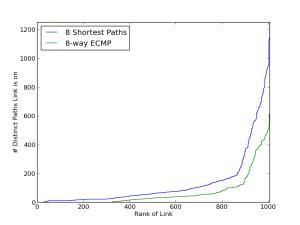 graph16_figure9