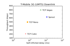 tmobile-downlink