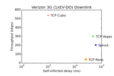 verizon3g-downlink