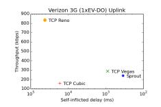 verizon3g-uplink