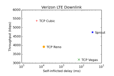 verizon4g-downlink