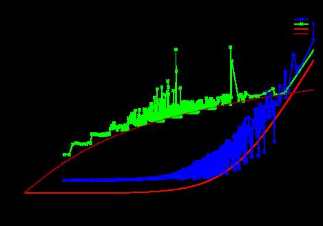 log-plot.png