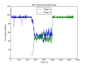 PCC_2_flows