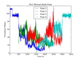 PCC_4_flows