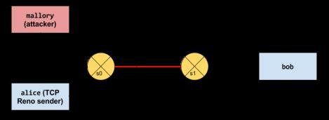 network-setup